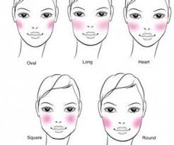 how to apply blush for your face shape stone