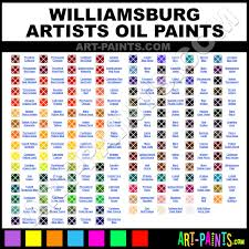 williamsburg oil paint brands williamsburg paint brands oil