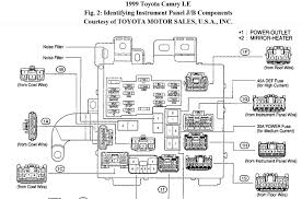 1999 camry le fuse box 1999 wiring diagrams instruction