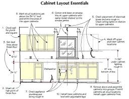 Designing Your Kitchen Layout Kitchen Cabinets Design Layout Joze Co