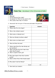 video worksheets for the classic disney movie peter pan english