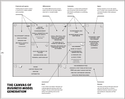floor plan of a business busa376assignment02