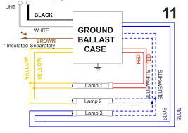 magnetic ballast wiring diagram wiring diagram and schematic design