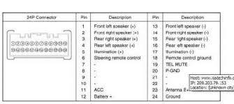 kia picanto wiring diagram within gooddy org