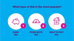 compare find the best isas at moneysupermarket
