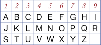 letters to numbers chart sample letter template