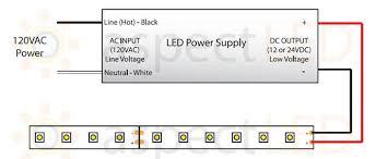 support led strip lights u2013 aspectled