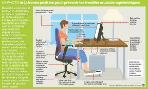 ergonomie bureau ordinateur position bureau ordinateur ergonomie recherche