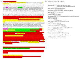 bioassay templates for the semantic web peerj