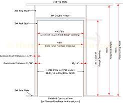 Standard Sliding Closet Door Size Closet Door Sizes Closet Doors