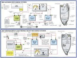 typical wiring schematic diagram instrumentpanelwiring regarding