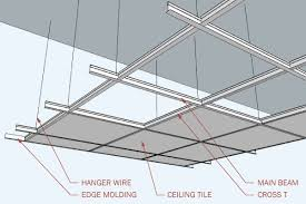 Ceiling Tile Installation Suspended Acoustical Ceilings