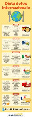 alimenti dukan les 29 meilleures images du tableau dieta salutare sur