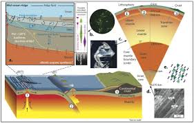 abiogenic deep origin of hydrocarbons and oil and gas deposits