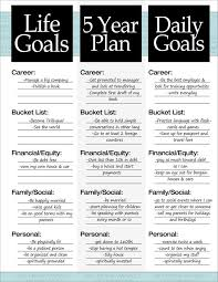 the 3 steps to a 5 year plan 5 year plan daily goals and 5 years