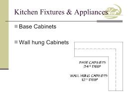Kitchen Symbols For Floor Plans 203 04 Floor Plan Symbols2011