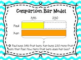 40 best bar diagrams images on pinterest bar model singapore