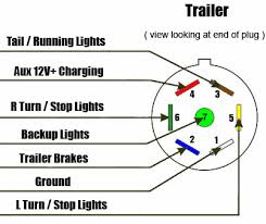 7 way trailer rv diagram aj s truck trailer center
