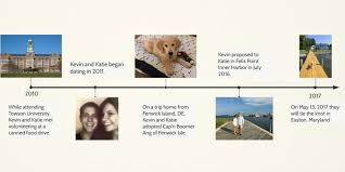 the knot wedding website wennick and kevin buchanan s wedding website