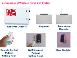 wireless calling systems manufacturer from vadodara