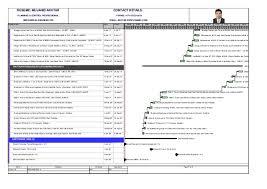 resume format for freshers engineers eeeeee resume built using primavera p6