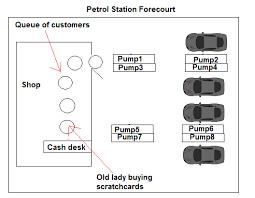 amazing auto shop floor plans 6 qch7s png house plans