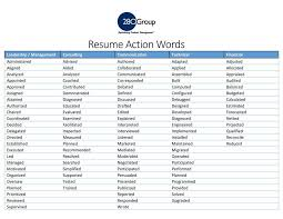 sales key words keywords for resumes key words for resumes 5590 beaufiful
