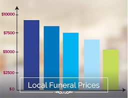 local cremation alexandria direct cremation prices local cremation prices