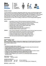 best resume format for nurses resume templates for nurses nursing 17 best registered