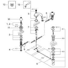 Grohe Faucet Installation Manual Grohe Seabury Widespread Bathroom Faucet Set Less Handles Moderm