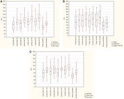 operative correction of abdominal rectus diastasis ard reduces