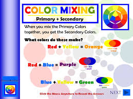 the color wheel an introduction to the color wheel resource list