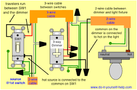 4 way switch wiring diagrams do it yourself help com remarkable