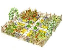 Kitchen Garden Designs Best 25 Home Vegetable Garden Design Ideas On Pinterest Home