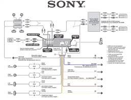 wiring diagrams for sony car audio periodic tables