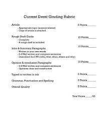 Essay Rough Draft Example Paper Topics