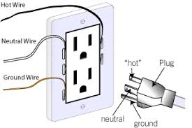 know your home electrical outlet problems pillar to post austin