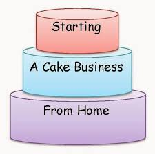 the perils of pricing cake business business and cake
