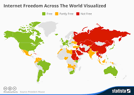 chart freedom across the world visualized statista