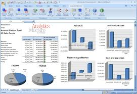 Financial Dashboard Excel Template Analytics Maestro Reporting Centage