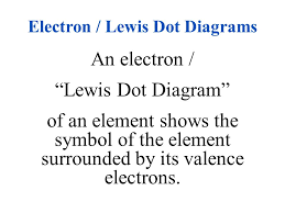 periodic table study guide how to draw lewis dot structures ppt