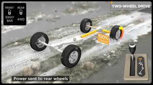 the jeep wrangler rubicon rock trac 4 wheel drive system
