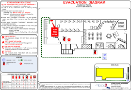 Fire Evacuation Plan Nursery by Fire Evacuation Plan Electrical Outlets Wiring Diode Sign