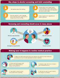 alcohol screening and counseling infographic u003cb u003eerror processing