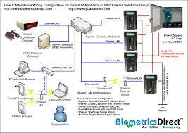 latest wiring diagram software make house wiring diagrams and more