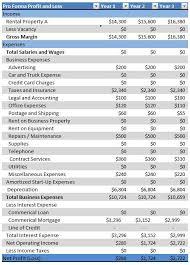 Rental Property Balance Sheet Template Rental Property Business Plan