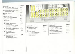 opel astra fuse box layout newomatic