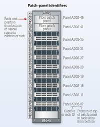 Patch Panel Label Template Excel Ansi 606 B Standard Approved For Publication Cabling Install