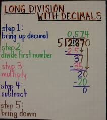 long division with decimals 5th grade ccs anchor charts