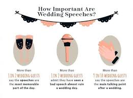 wedding speeches wedding speeches 101 ultimate guide to a great wedding speech
